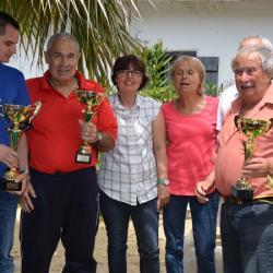 Les gagnants